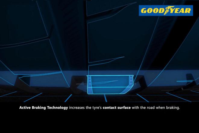 Active Braking Technology