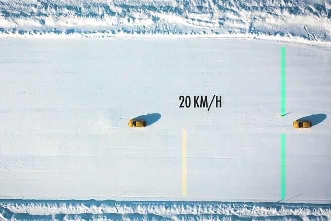 Test Discipline: Acceleration on Snow