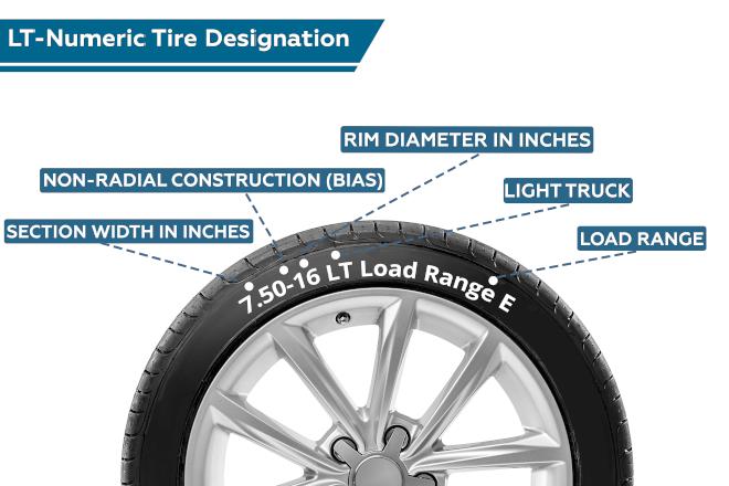 LT-Numeric Tire Designation