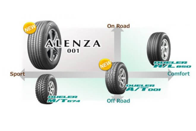 Alenza 001 positioning