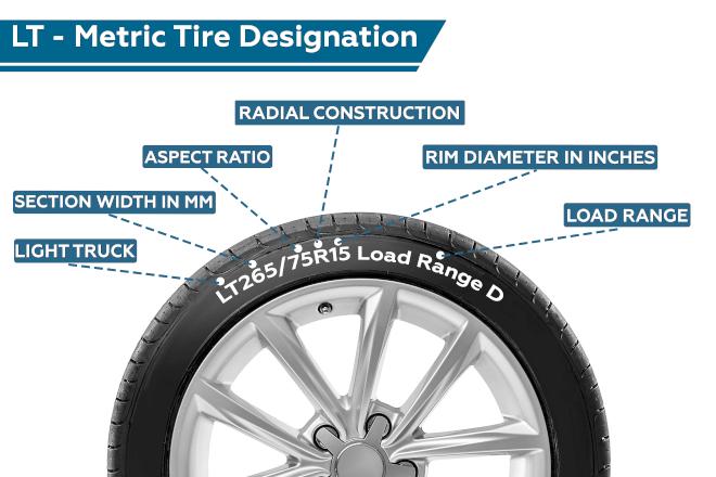 LT-Metric Tire Designation