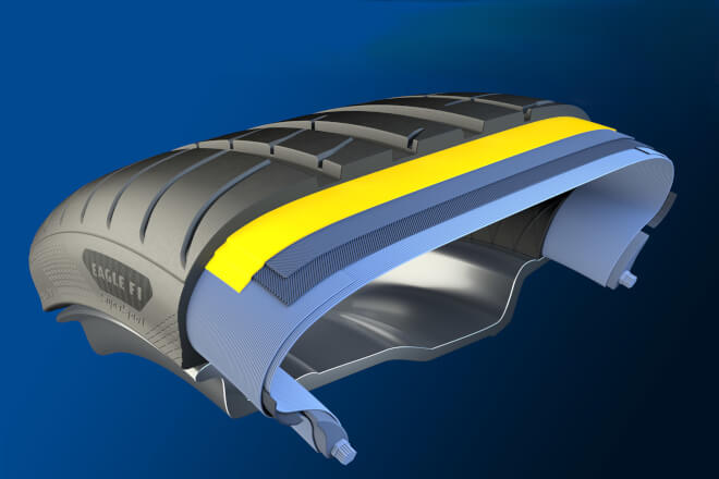 Reinforced Internal Structure Goodyear Eagle F1 Super Sport