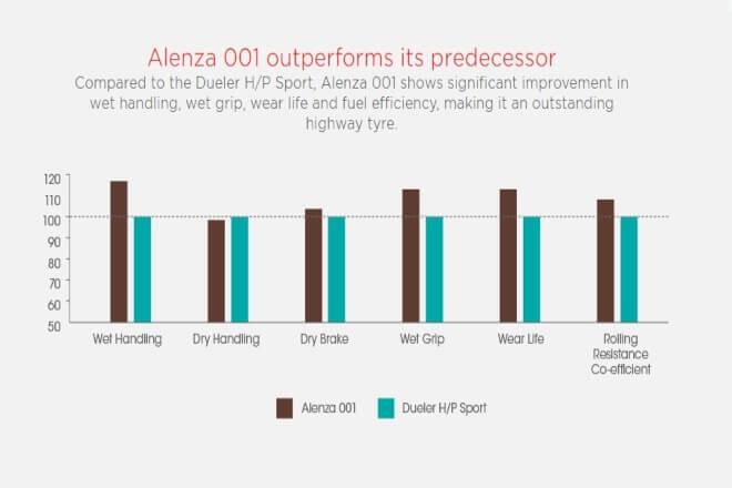 Alenza 001 / Predecessor