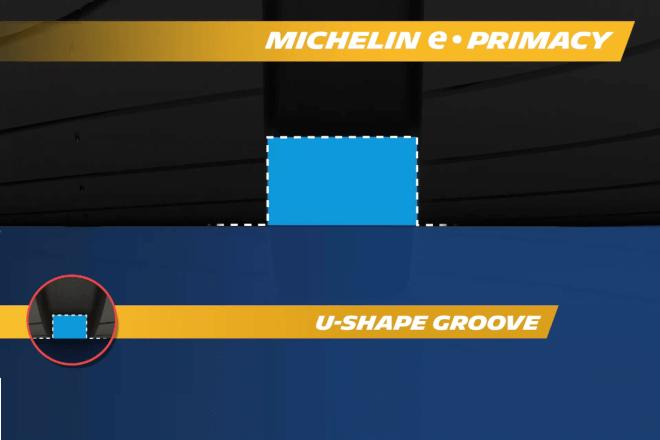 U-Shaped Grooves