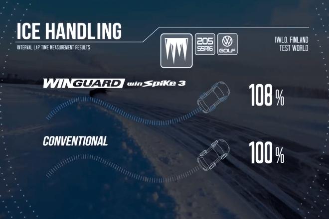 Ice Handling