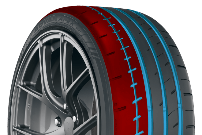 ADVANCED TREAD COMPOUND / 3+1 CIRCUMFERENTIAL GROOVES