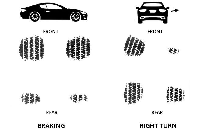 braking and right turn
