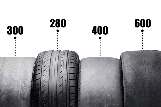 Low TREADWEAR index does not equal low tire quality