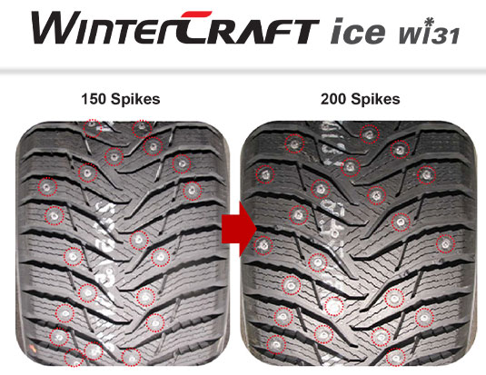 WinterCraft Ice Wi31