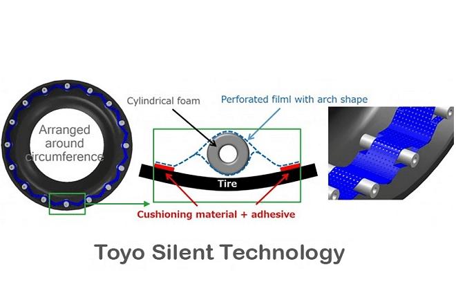 Toyo Silent