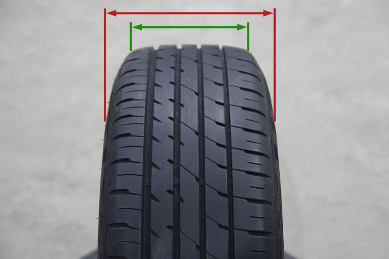 There is no point in measuring tires off-rim. Measuring the tread makes no sense at all…