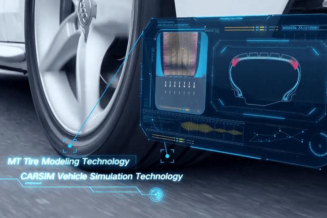 MT Tire Modeling / CARSIM Vehicle Simulation Technologies