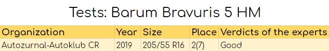 Tests: Bravuris 5HM