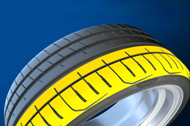 Outside Asymmetric Tread Pattern With Closed Design