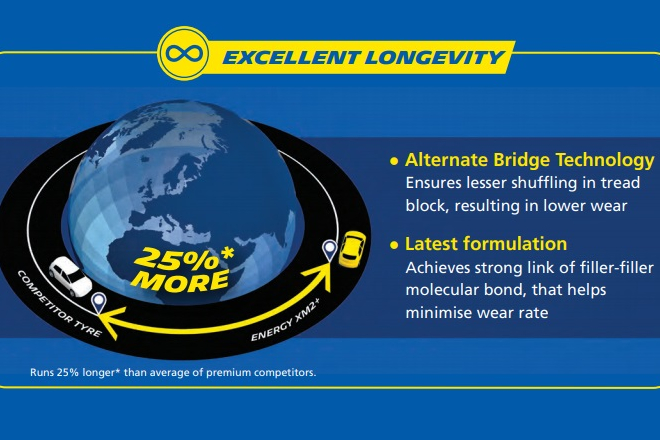 The tread life of the new green Michelin model is up to 29% longer compared to premium brand tires