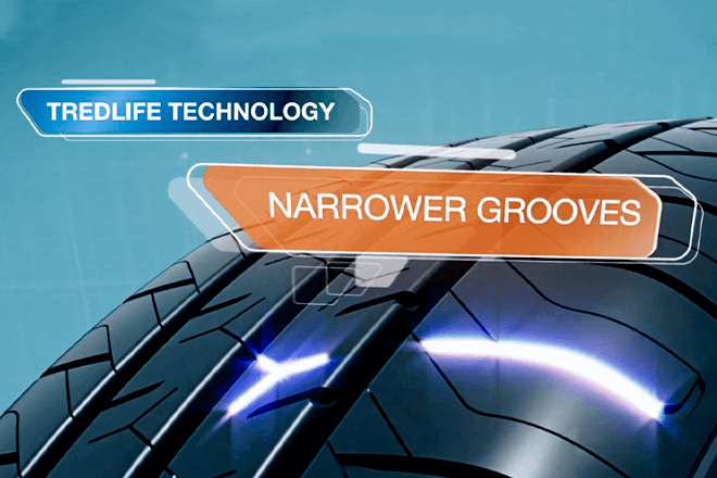 Narrover Grooves