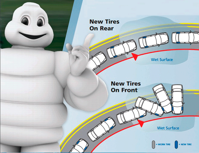 Visual recommendation from Michelin