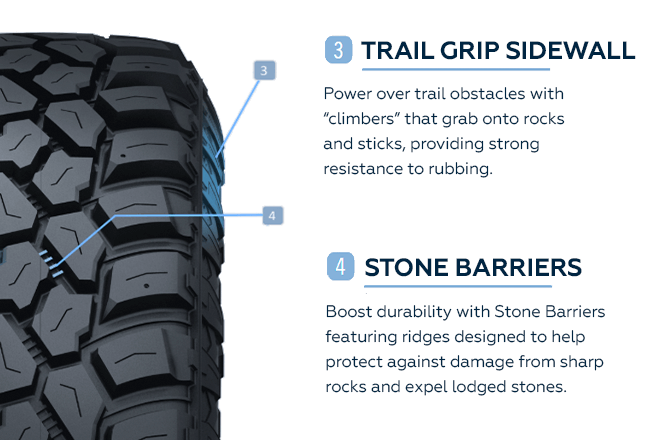 Trail Grip Sidewall & Stone Barriers