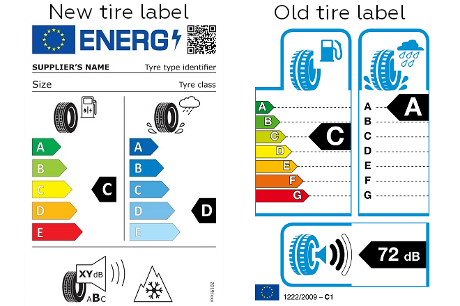 European tire label