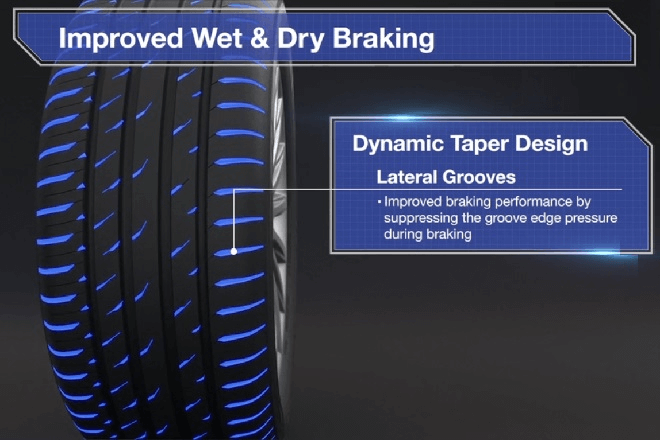 Dynamic Taper Design