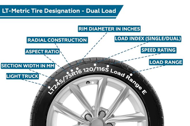 LT-Metric Tire Designation - Dual Load