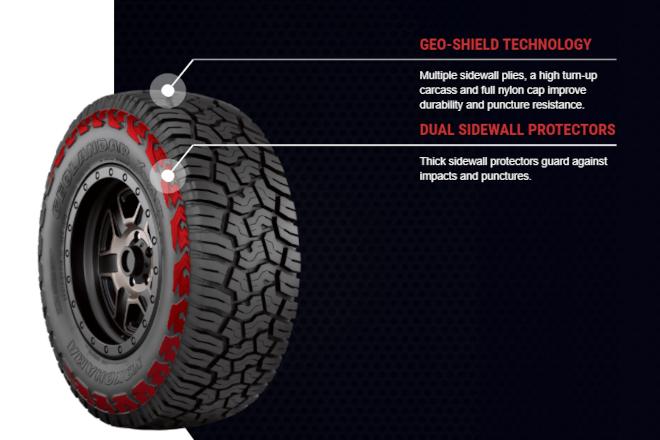 Geo-Shield Technology / Dual Sidewall Protectors