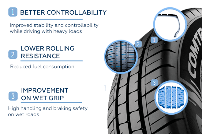 The key features of the Vredestein Comtrac 2