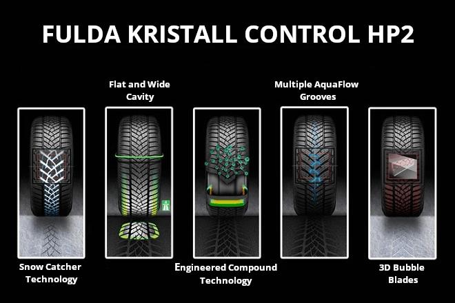 Tire technologies