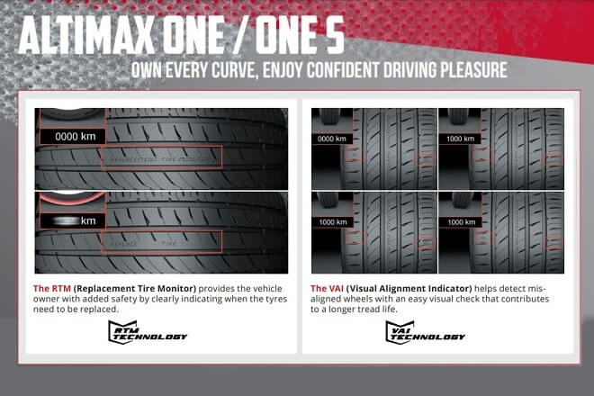 General Tire's Monitor Technologies