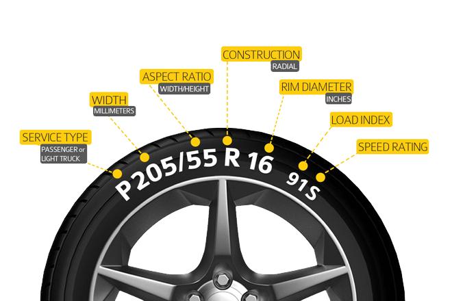 Tire's sidewall