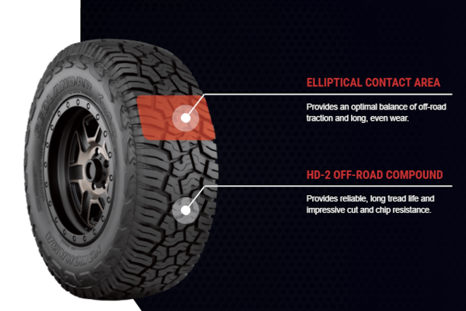 Elliptical Contact Area / HD-2 Off-Road Compound
