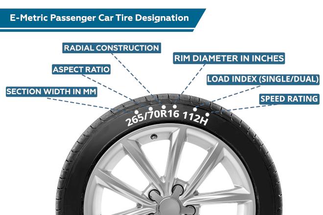 E-Metric Passenger Car Tire Designation