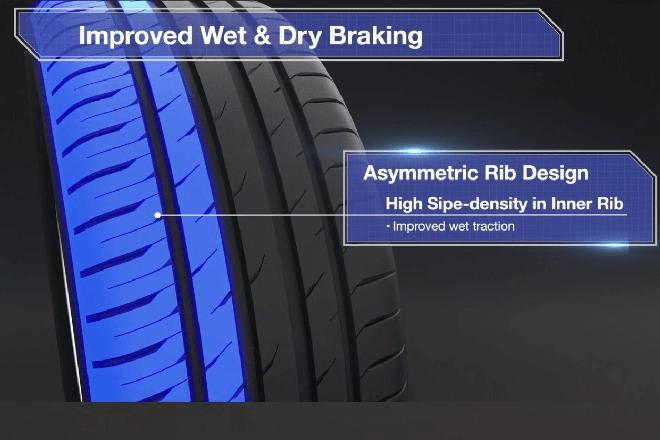 Asymmetric  Rib Design