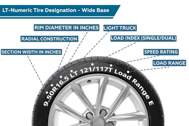LT-Numeric Tire Designation - Wide Base