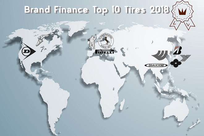 Brand Finance Top 10 Tires 2018